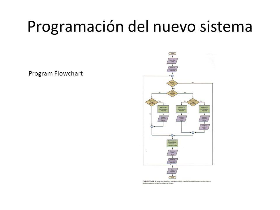 Programación del nuevo sistema