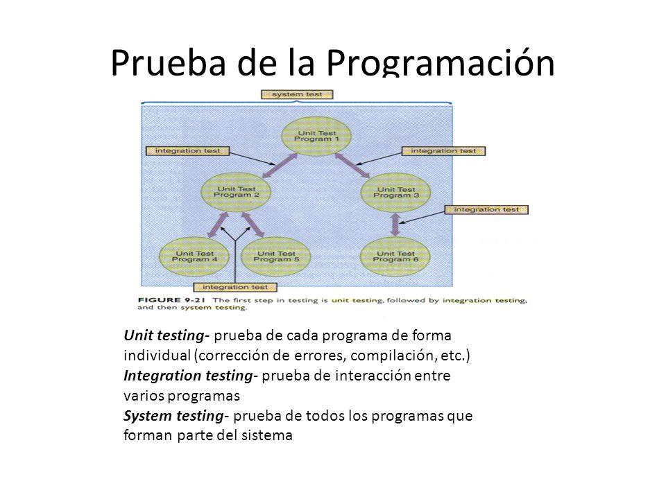 Prueba de la Programación