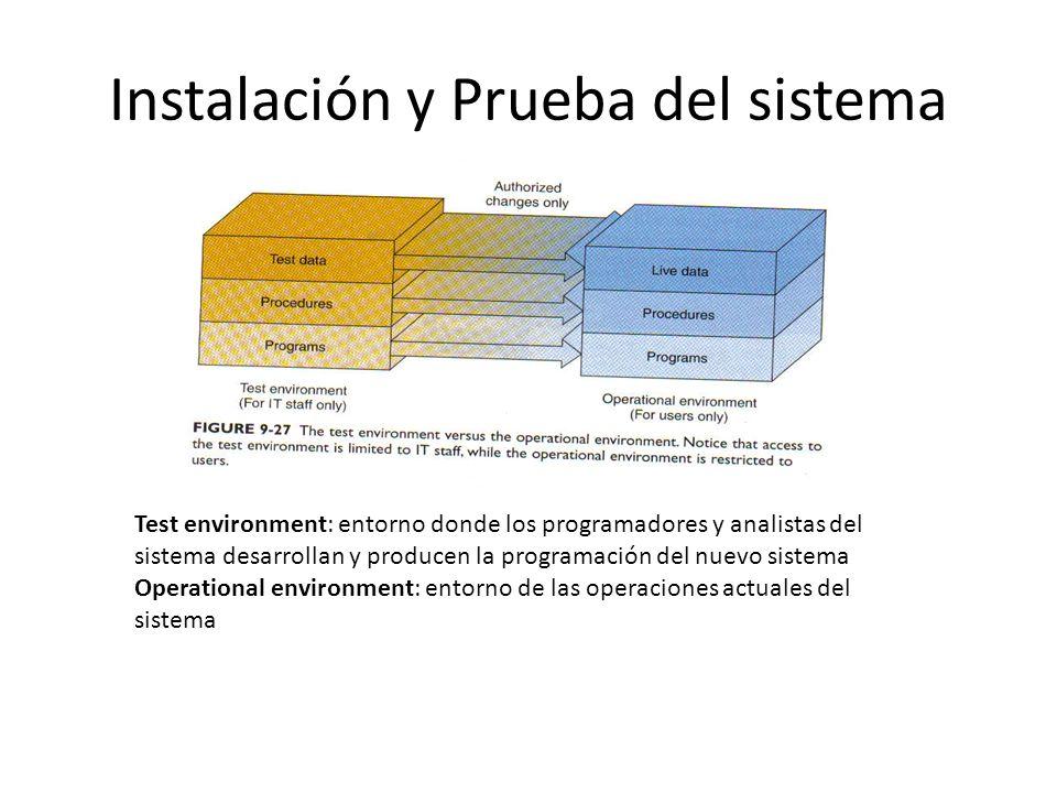 Instalación y Prueba del sistema
