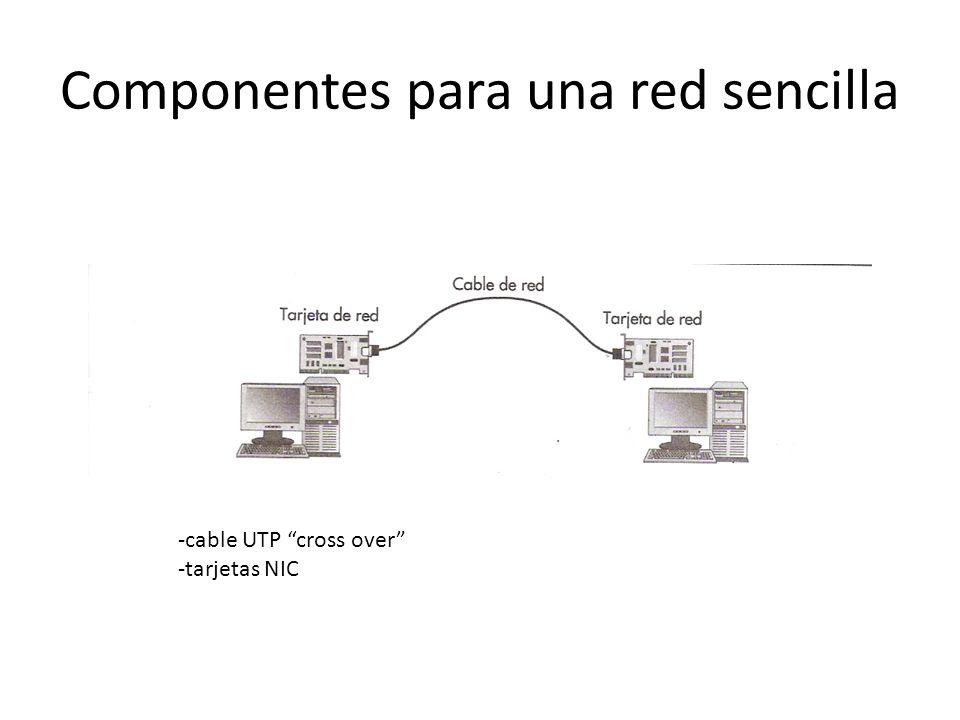 Componentes para una red sencilla