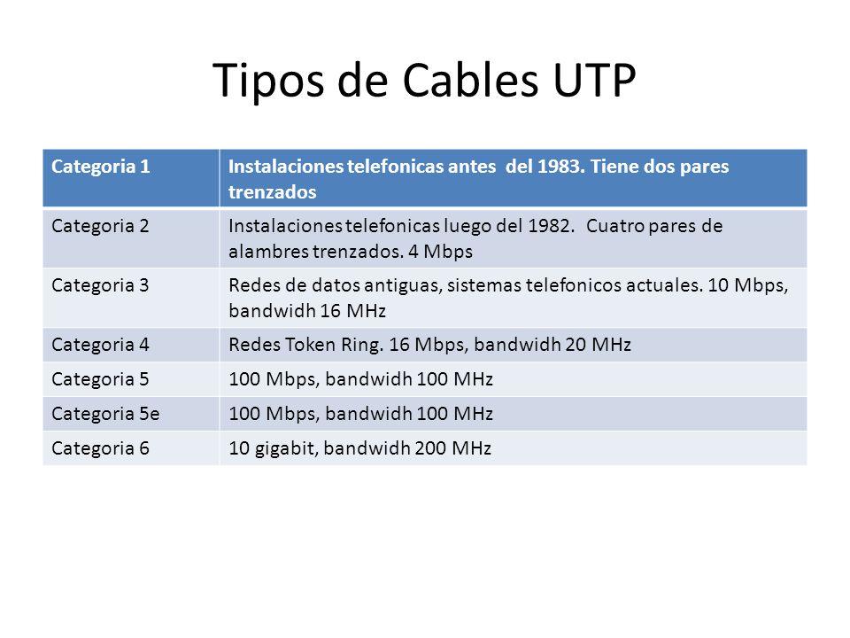 Tipos de Cables UTP Categoria 1
