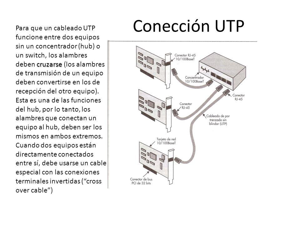 Conección UTP