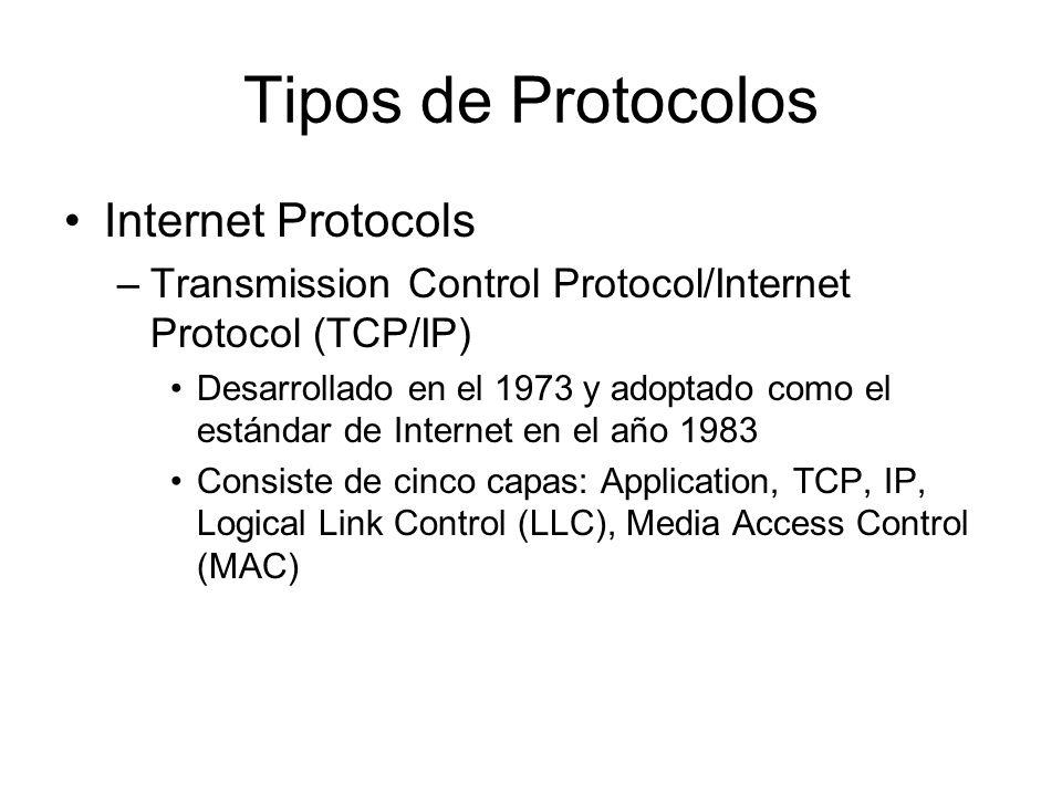 Tipos de Protocolos Internet Protocols