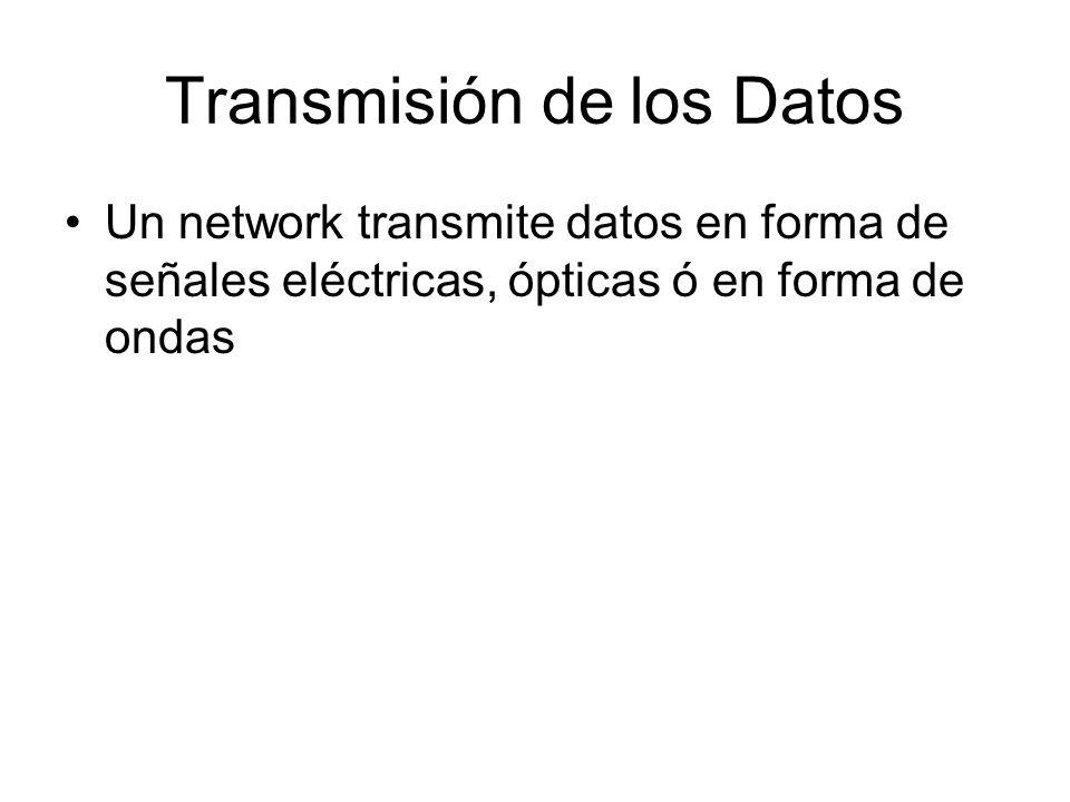 Transmisión de los Datos