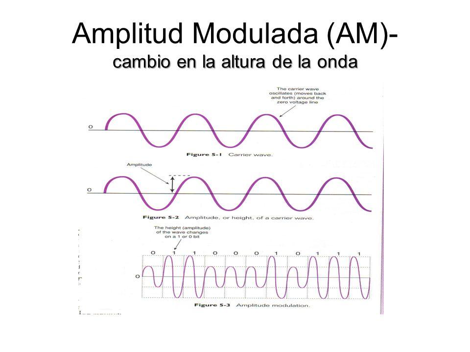 Amplitud Modulada (AM)- cambio en la altura de la onda