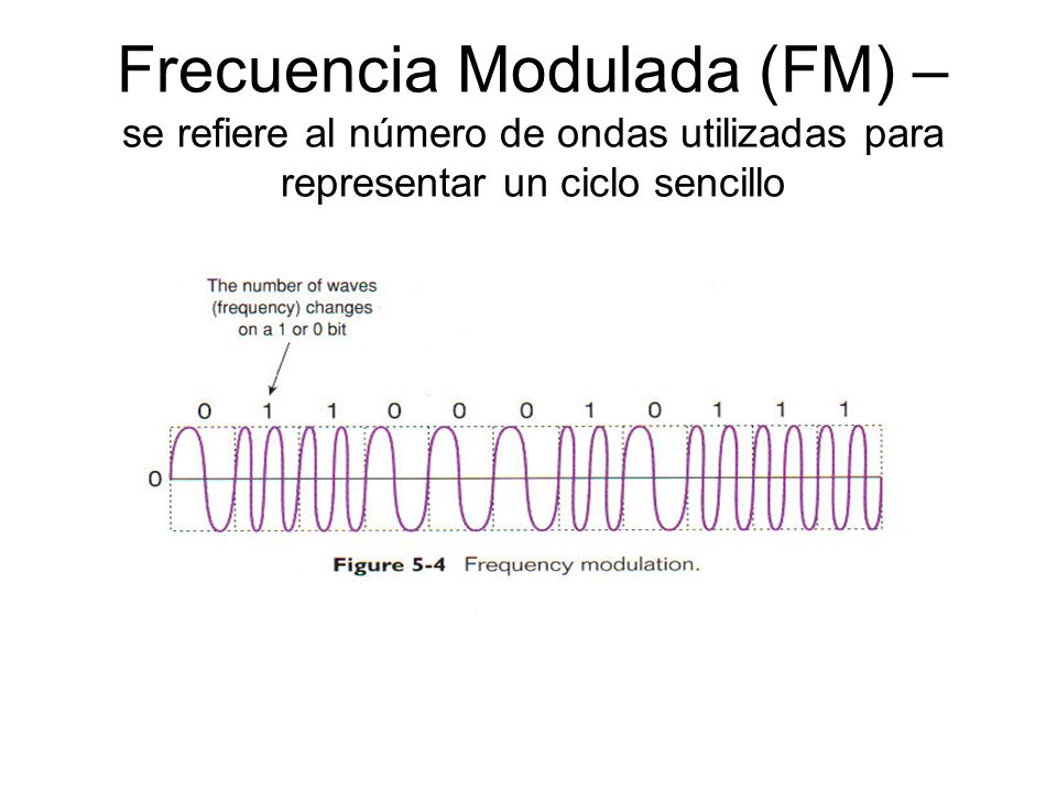 Frecuencia Modulada (FM) – se refiere al número de ondas utilizadas para representar un ciclo sencillo