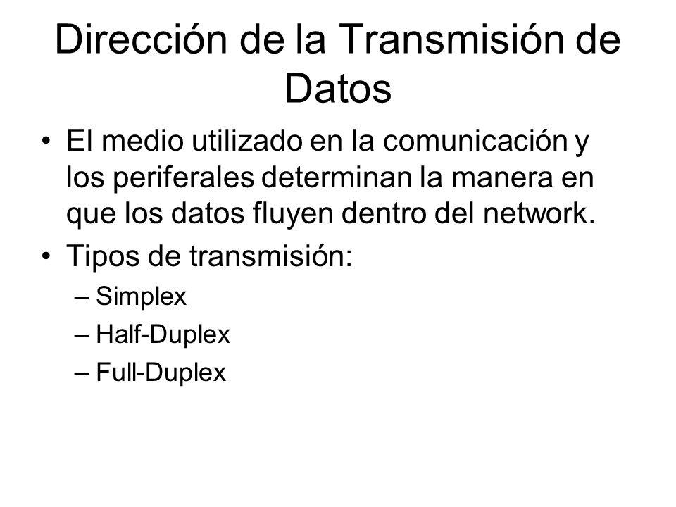Dirección de la Transmisión de Datos