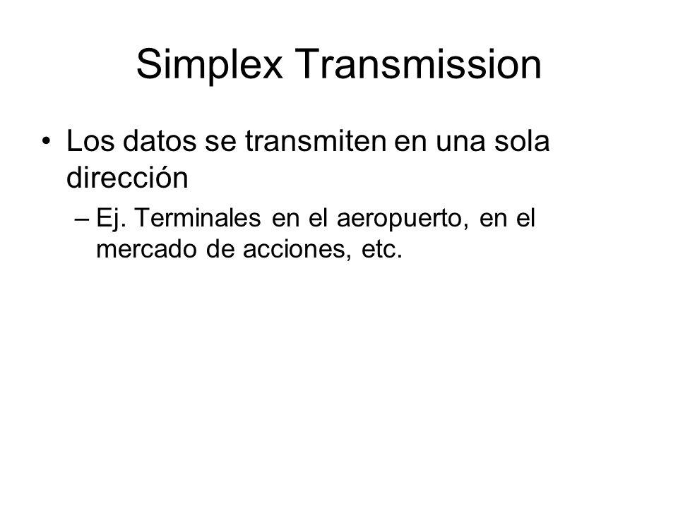 Simplex Transmission Los datos se transmiten en una sola dirección