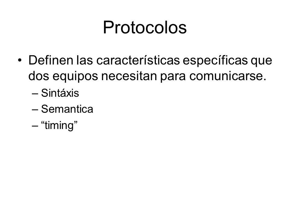 Protocolos Definen las características específicas que dos equipos necesitan para comunicarse. Sintáxis.