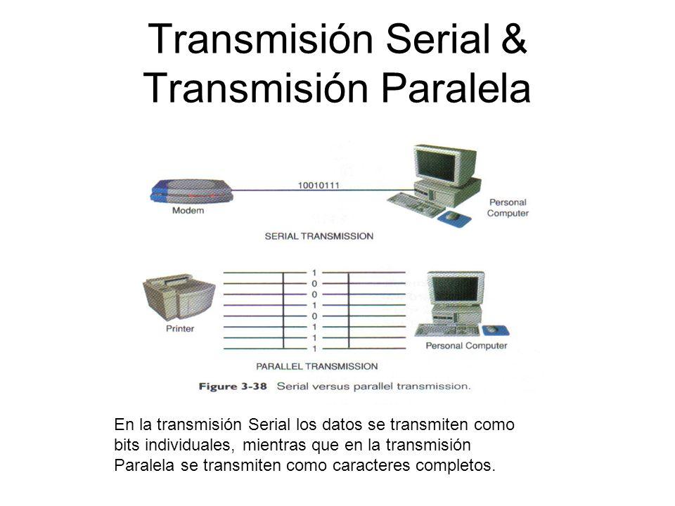Transmisión Serial & Transmisión Paralela