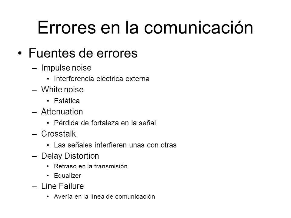 Errores en la comunicación