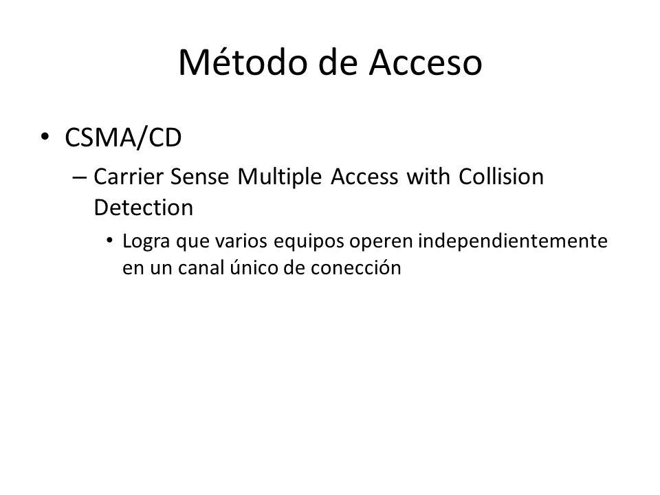 Método de Acceso CSMA/CD