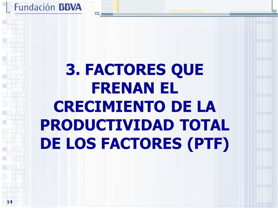 3. FACTORES QUE FRENAN EL CRECIMIENTO DE LA PRODUCTIVIDAD TOTAL DE LOS FACTORES (PTF)