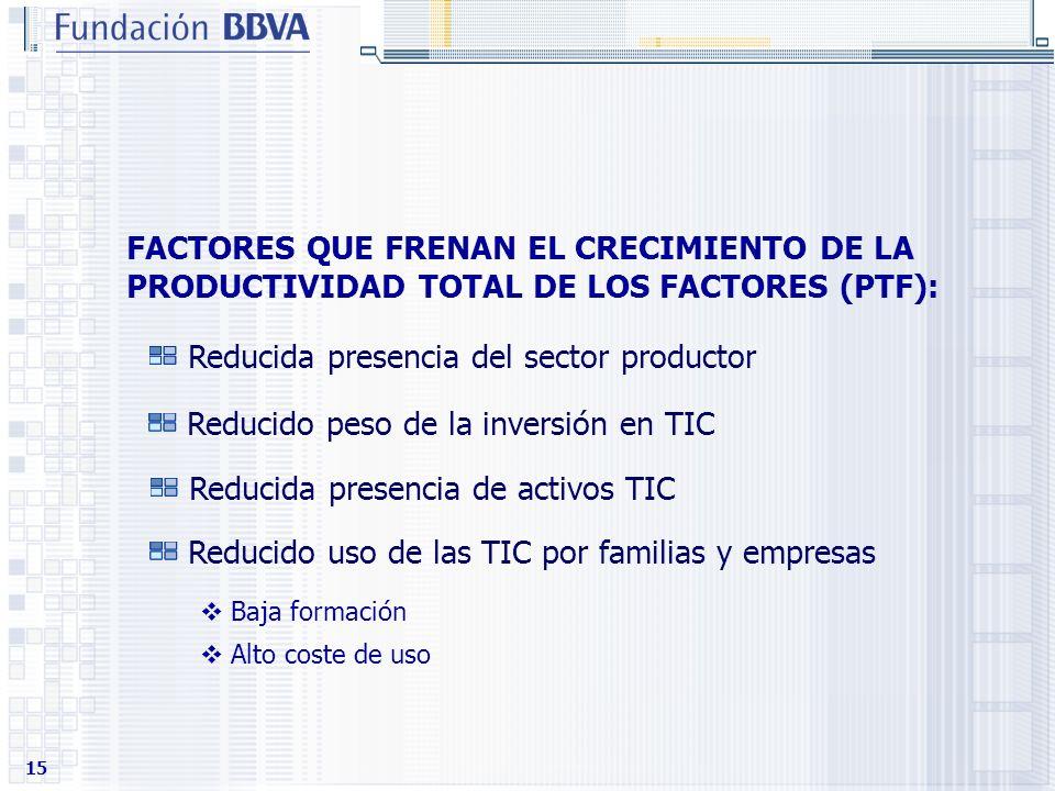 FACTORES QUE FRENAN EL CRECIMIENTO DE LA PRODUCTIVIDAD TOTAL DE LOS FACTORES (PTF):