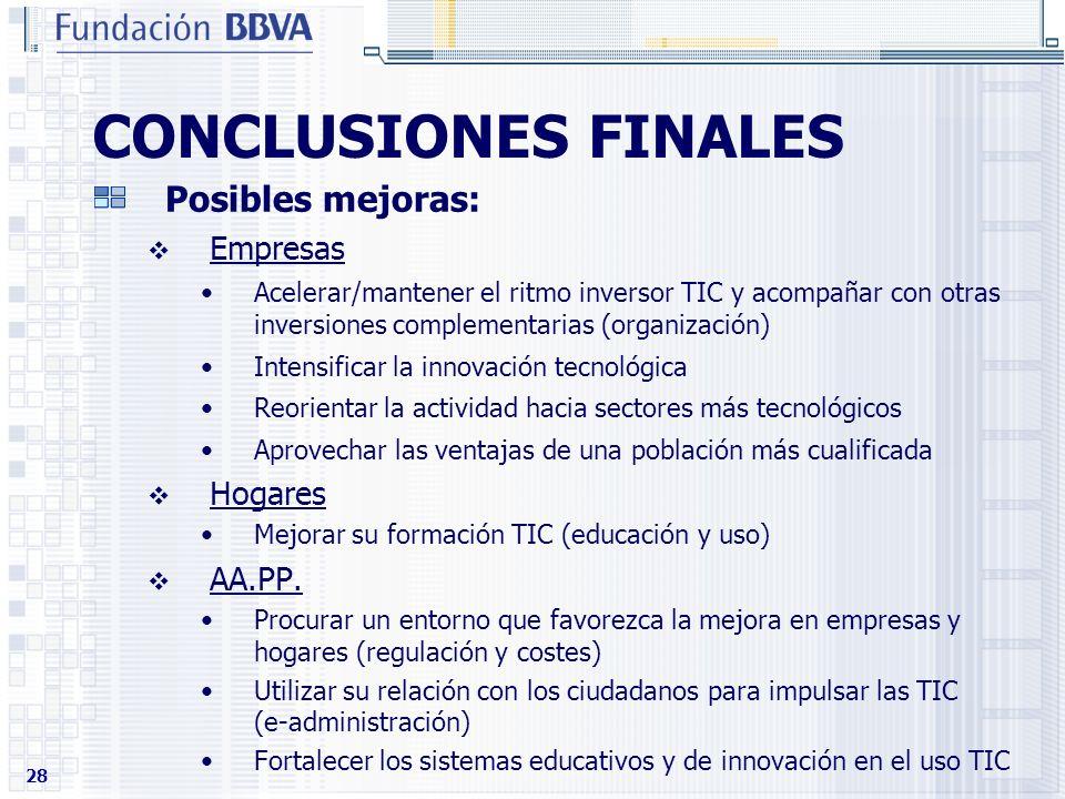 CONCLUSIONES FINALES Posibles mejoras: Empresas Hogares AA.PP.