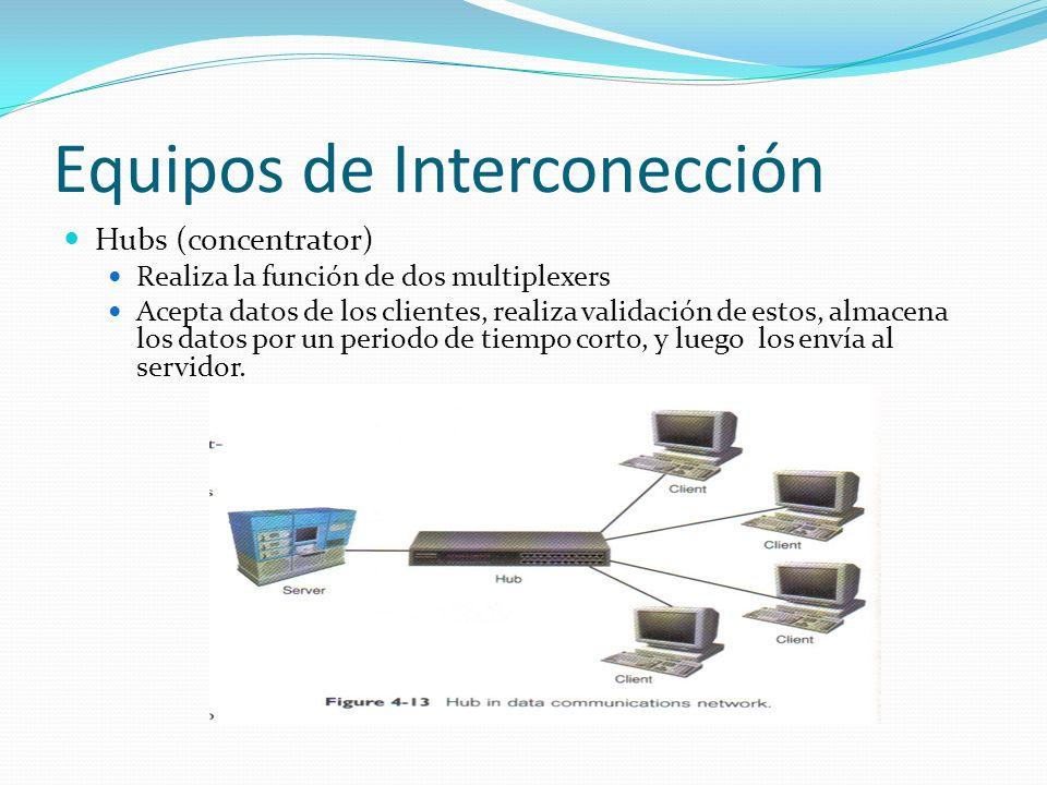Equipos de Interconección