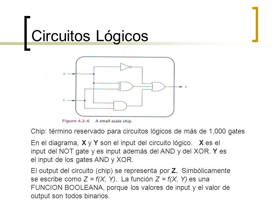 Circuitos LógicosChip: término reservado para circuitos lógicos de más de 1,000 gates.