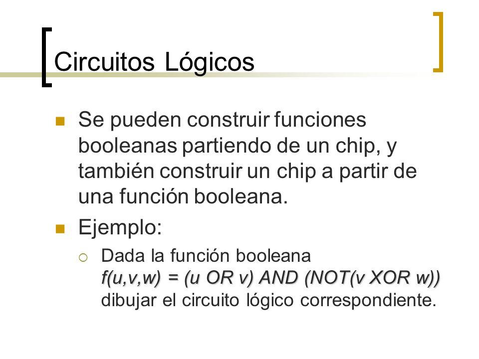 Circuitos LógicosSe pueden construir funciones booleanas partiendo de un chip, y también construir un chip a partir de una función booleana.