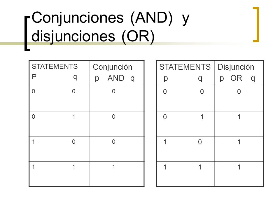Conjunciones (AND) y disjunciones (OR)