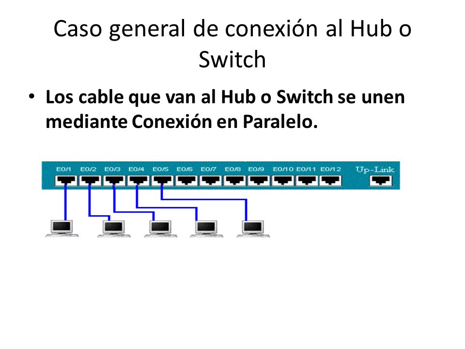 Caso general de conexión al Hub o Switch