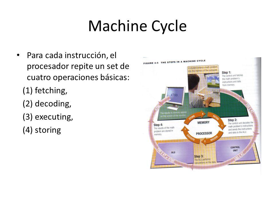 Machine Cycle Para cada instrucción, el procesador repite un set de cuatro operaciones básicas: (1) fetching,