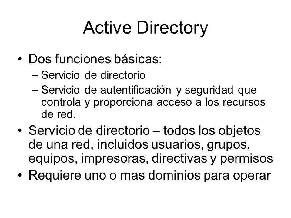 Active Directory Dos funciones básicas: