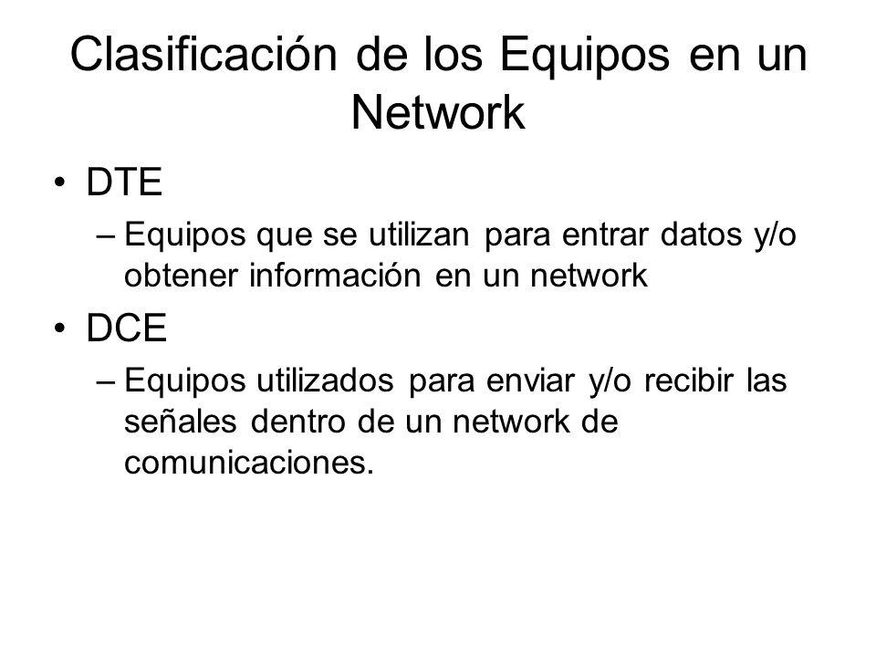 Clasificación de los Equipos en un Network