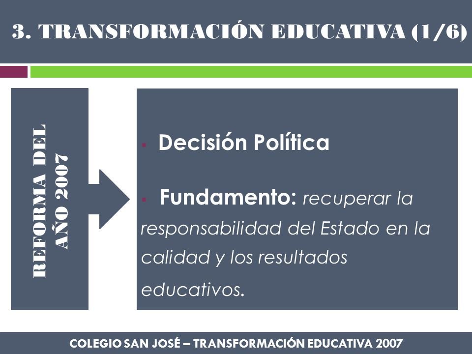 3. TRANSFORMACIÓN EDUCATIVA (1/6)