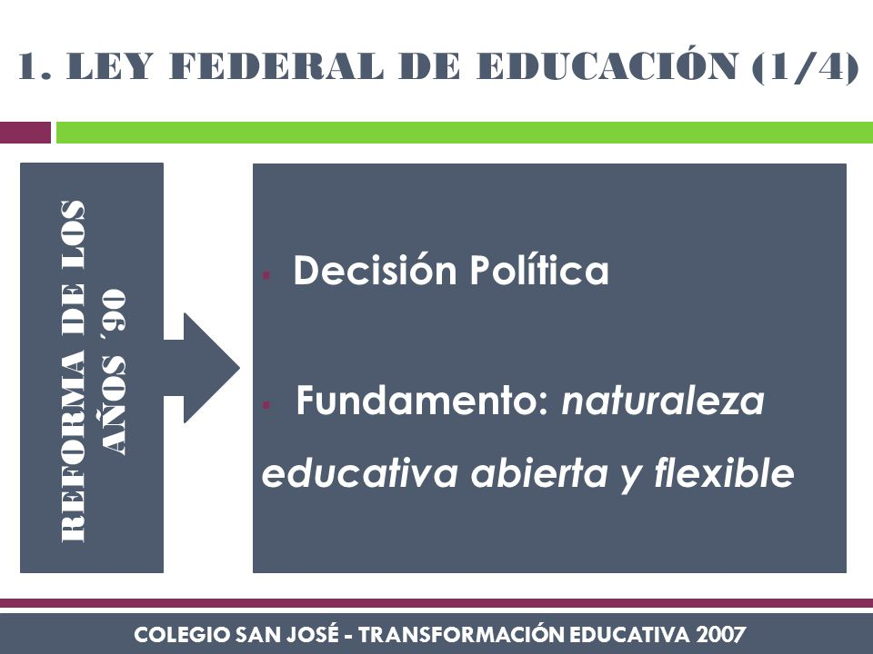 COLEGIO SAN JOSÉ - TRANSFORMACIÓN EDUCATIVA 2007