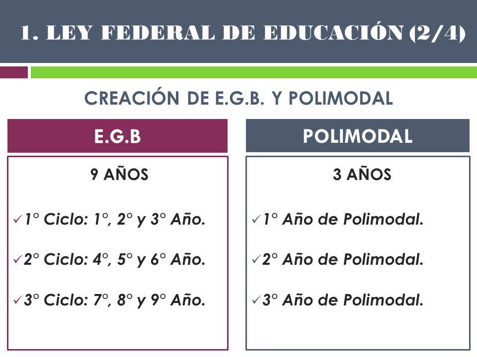 1. LEY FEDERAL DE EDUCACIÓN (2/4)