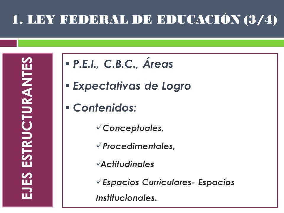 1. LEY FEDERAL DE EDUCACIÓN (3/4)