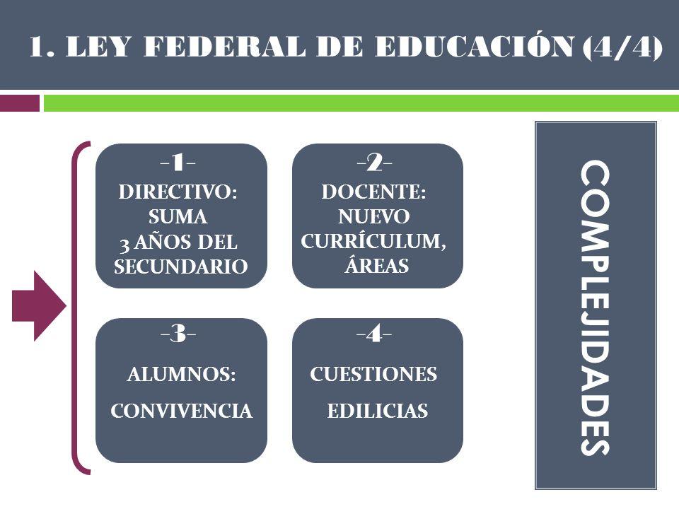 1. LEY FEDERAL DE EDUCACIÓN (4/4)