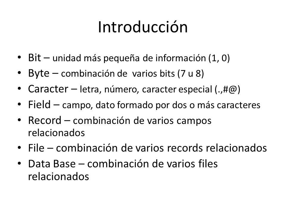Introducción Bit – unidad más pequeña de información (1, 0)