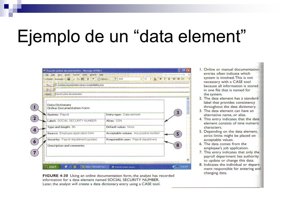 Ejemplo de un data element