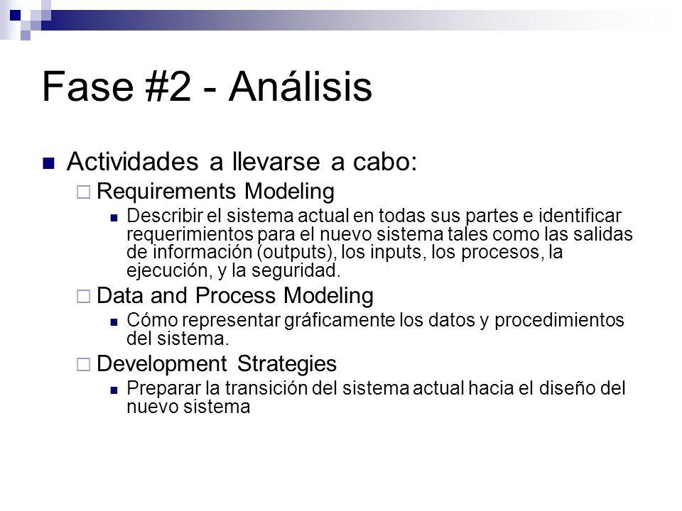 Fase #2 - Análisis Actividades a llevarse a cabo: