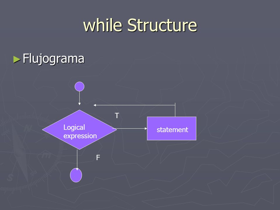 while Structure Flujograma T Logical expression statement F