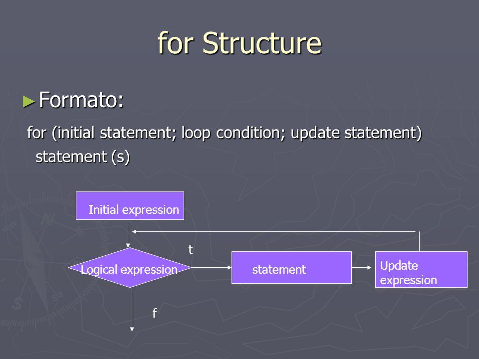 for Structure Formato: