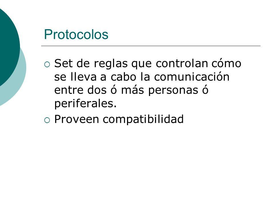 Protocolos Set de reglas que controlan cómo se lleva a cabo la comunicación entre dos ó más personas ó periferales.