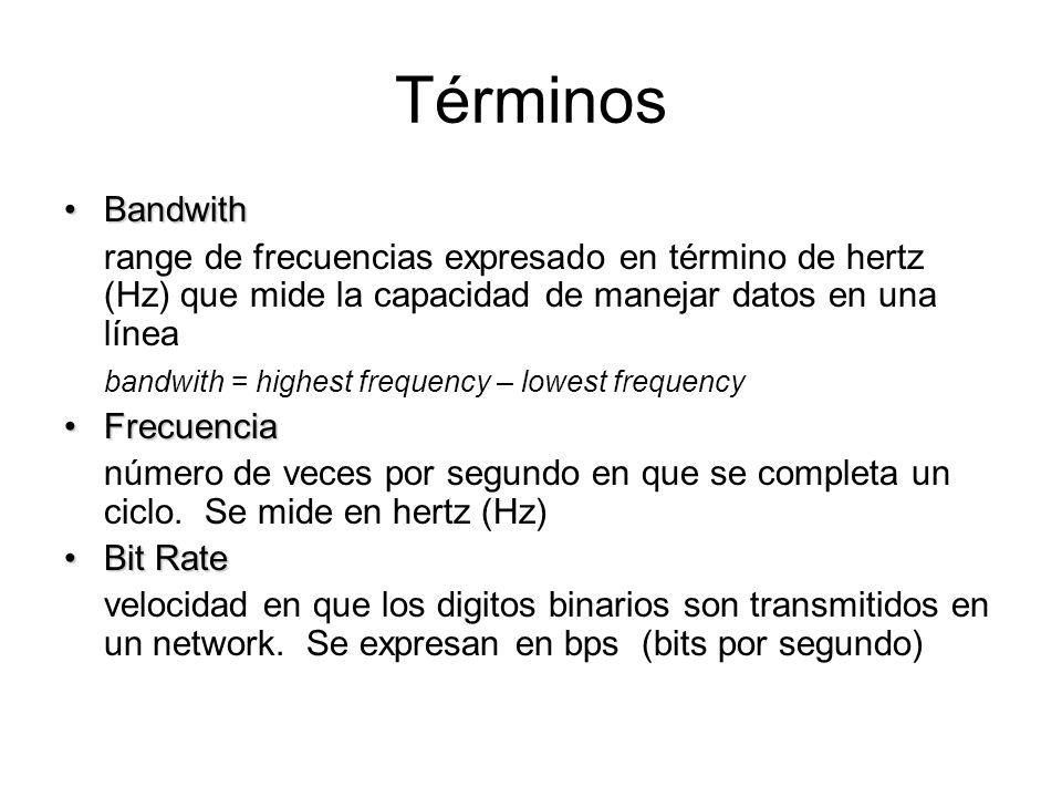 TérminosBandwith. range de frecuencias expresado en término de hertz (Hz) que mide la capacidad de manejar datos en una línea.