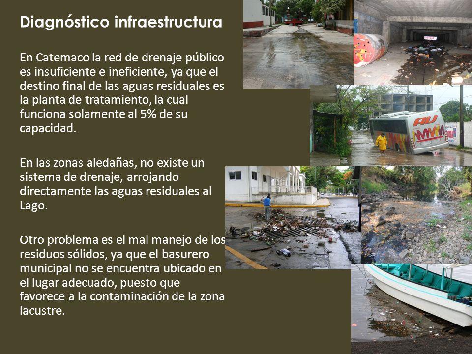 Diagnóstico infraestructura