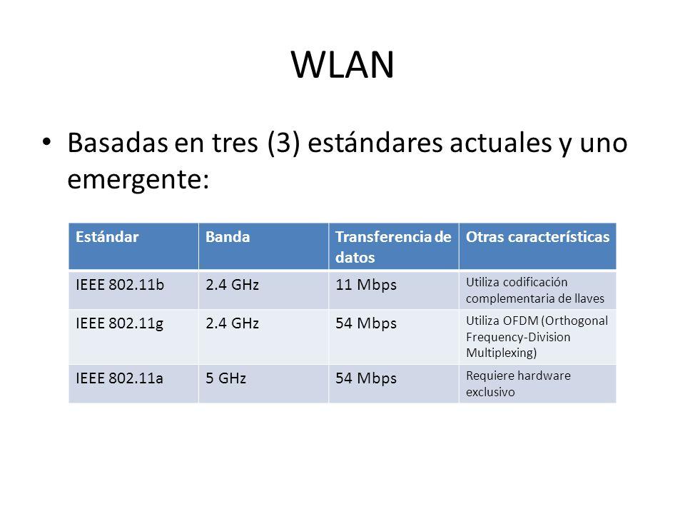 WLAN Basadas en tres (3) estándares actuales y uno emergente: Estándar