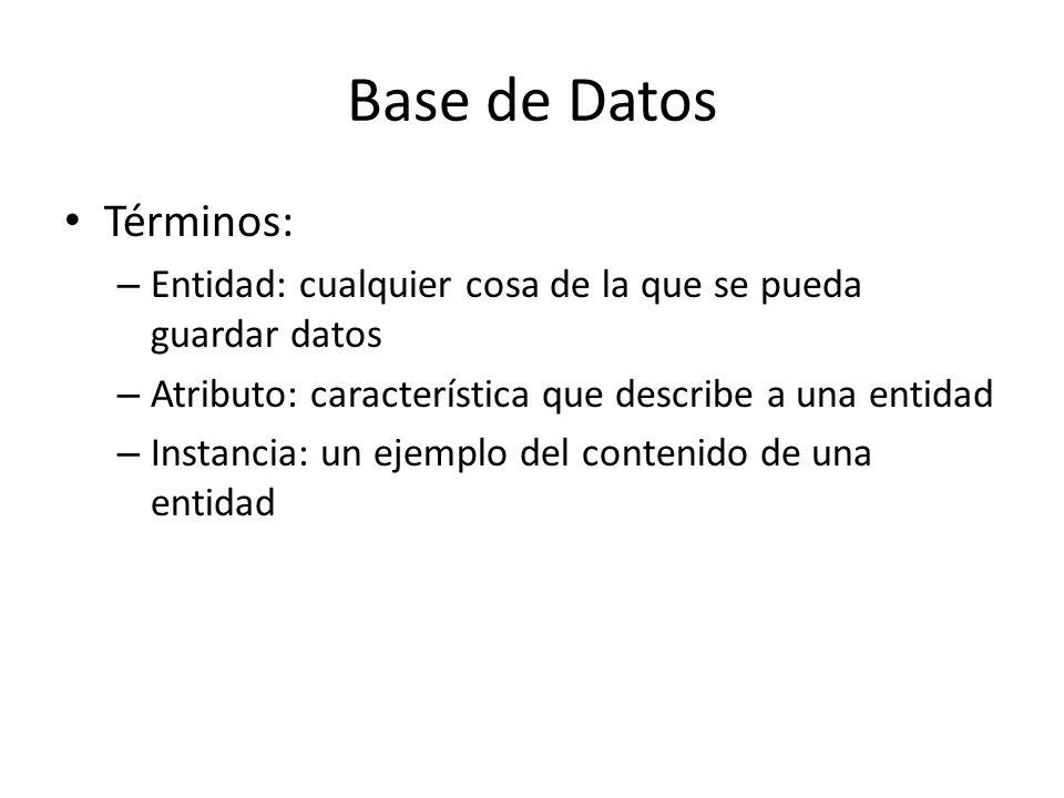 Base de Datos Términos: