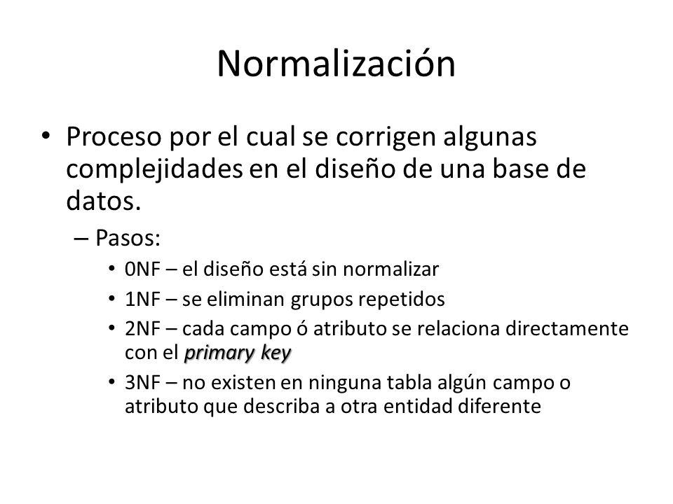 Normalización Proceso por el cual se corrigen algunas complejidades en el diseño de una base de datos.