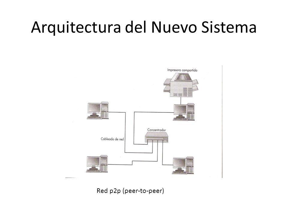 Arquitectura del Nuevo Sistema