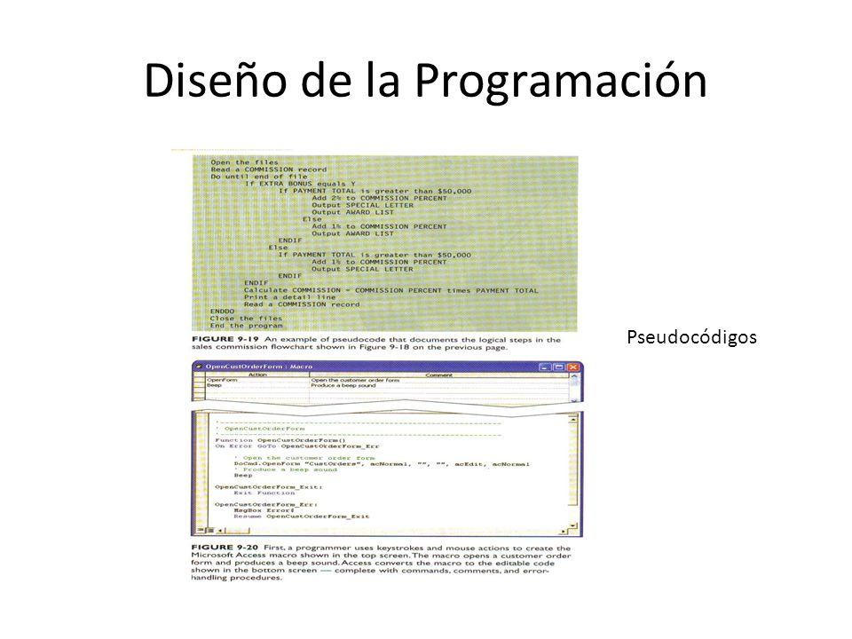 Diseño de la Programación