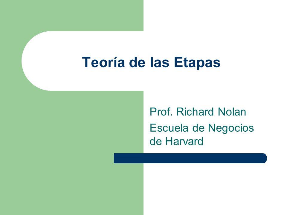 Prof. Richard Nolan Escuela de Negocios de Harvard