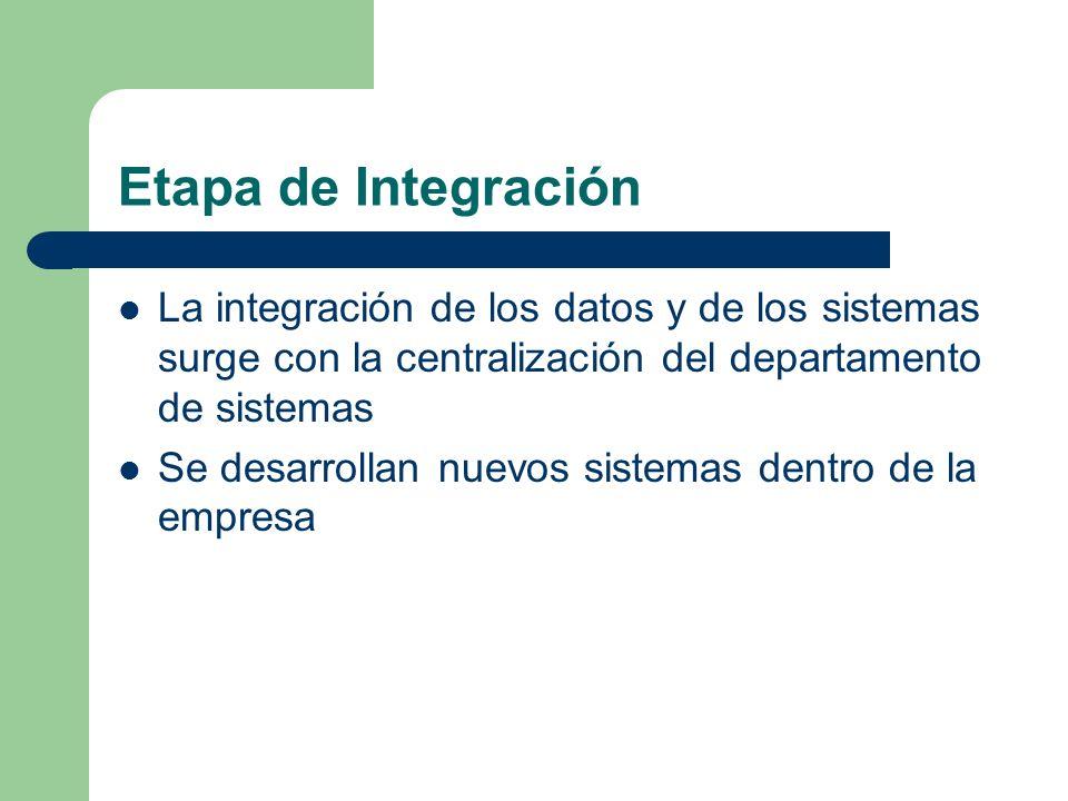Etapa de Integración La integración de los datos y de los sistemas surge con la centralización del departamento de sistemas.