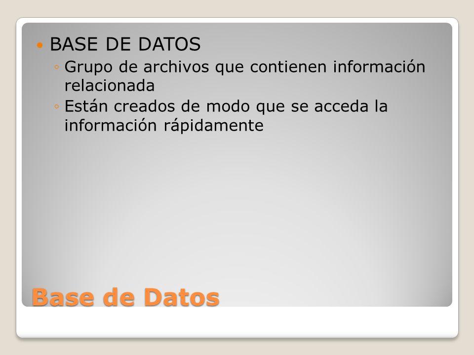 Base de Datos BASE DE DATOS