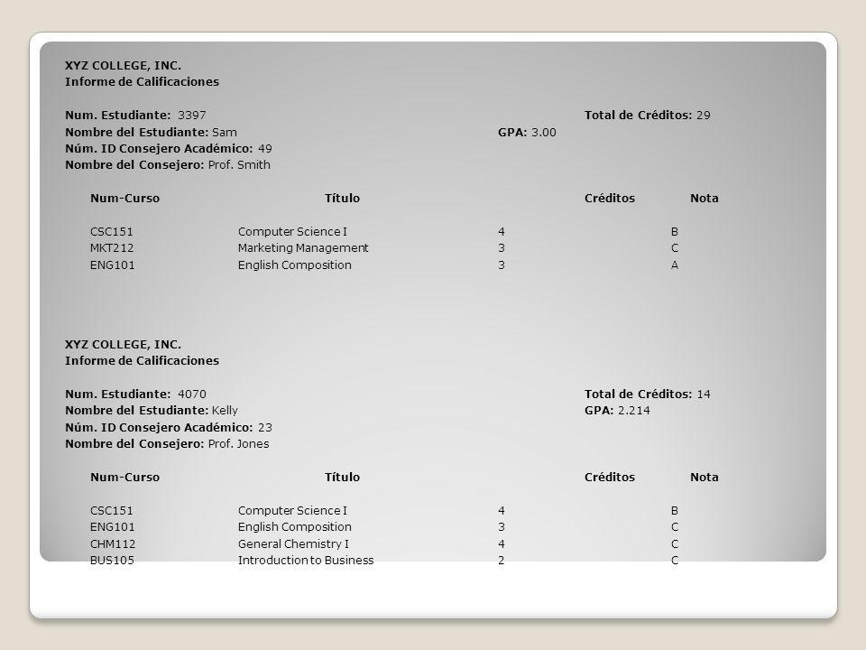 XYZ COLLEGE, INC.Informe de Calificaciones. Num. Estudiante: 3397 Total de Créditos: 29. Nombre del Estudiante: Sam GPA: 3.00.
