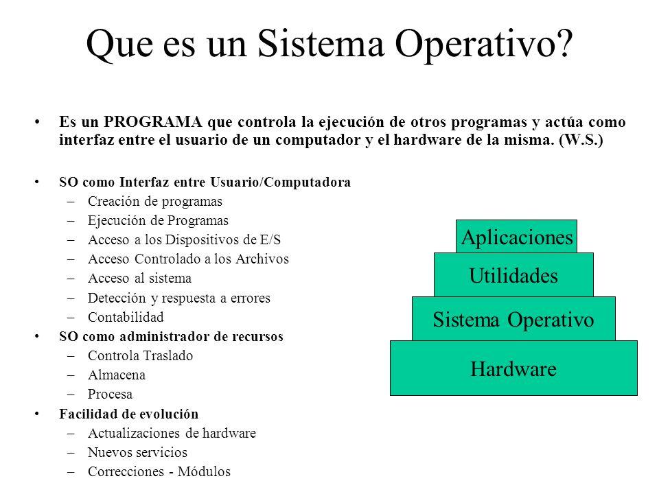 Que es un Sistema Operativo